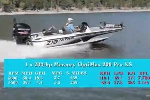 boat test Z19
